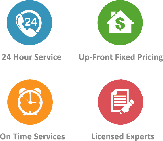 24 Hour Services with Up-Front Fixed Pricing